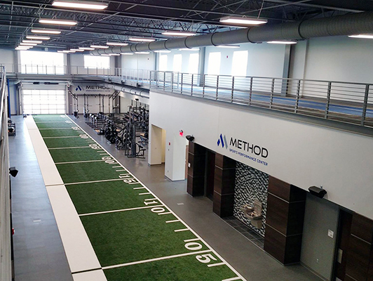 Method Sports Performance Center