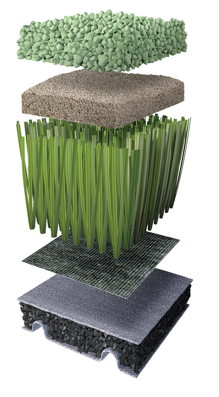 Mondo FTS Turf System layers Kiefer USA